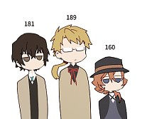 Bungou Stray Dogs
