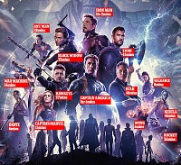 avengers endgame characters names and screen time